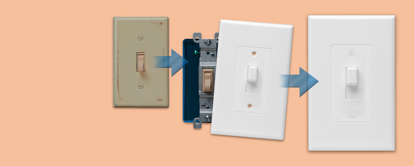 Taymac Homepage Hubbell 3 Way Switch Wiring Masque Revive Wall Plate Covers