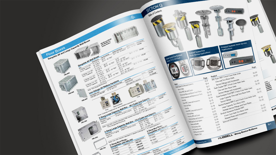 Hubbell wiring device kellems online catalog