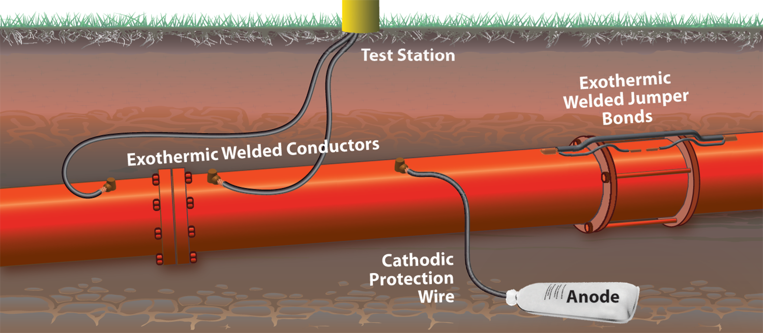 cathodic protection.png